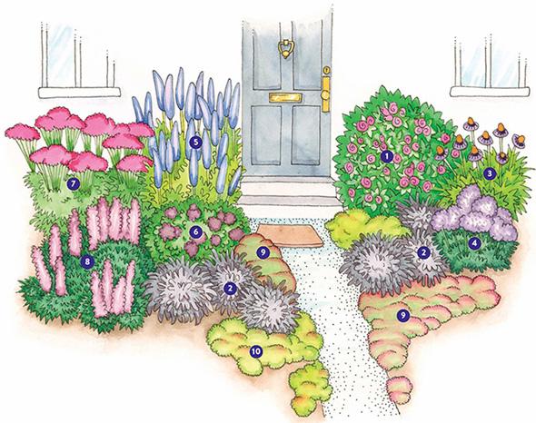 Entryway Garden