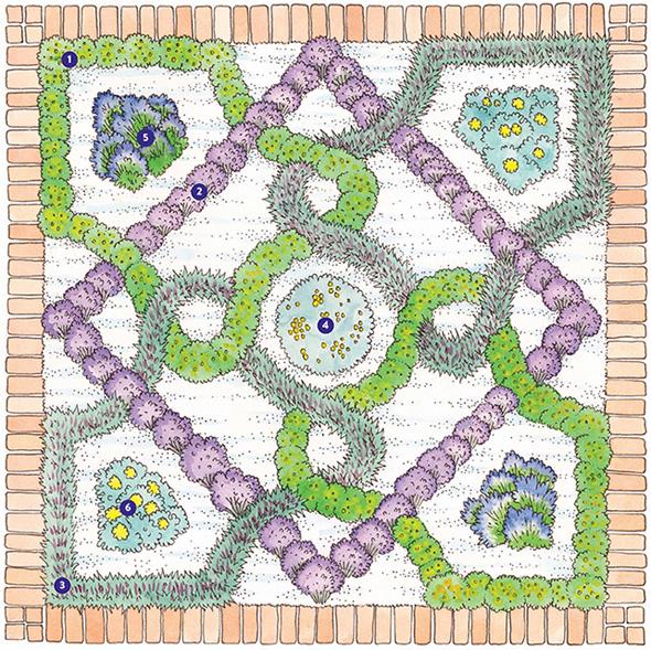 A Formal Knot Garden